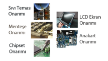 Çatalca Bilgisayar Laptop Tamiri